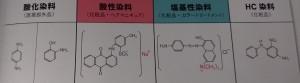 酸化染料・酸性染料・塩基性染料・HC染料の違い